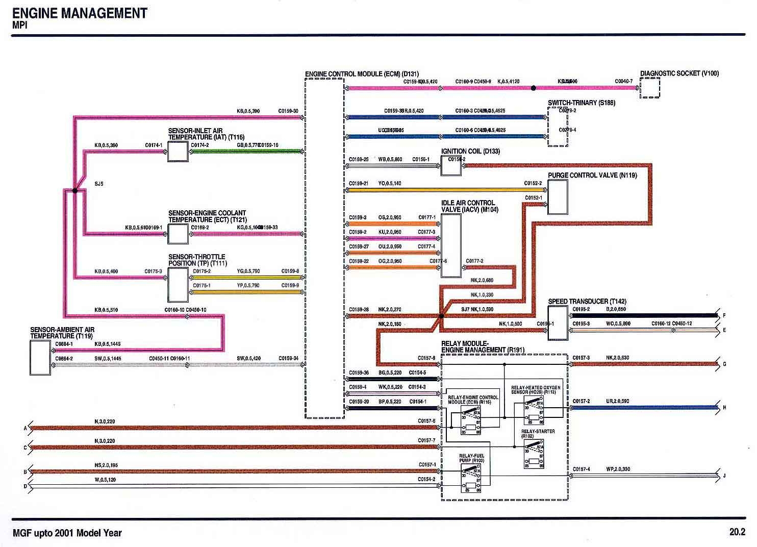 Rover 45 Diesel Wiring Diagram Starting Know About Pump Electrical Circuits Rh Apttony Co Uk