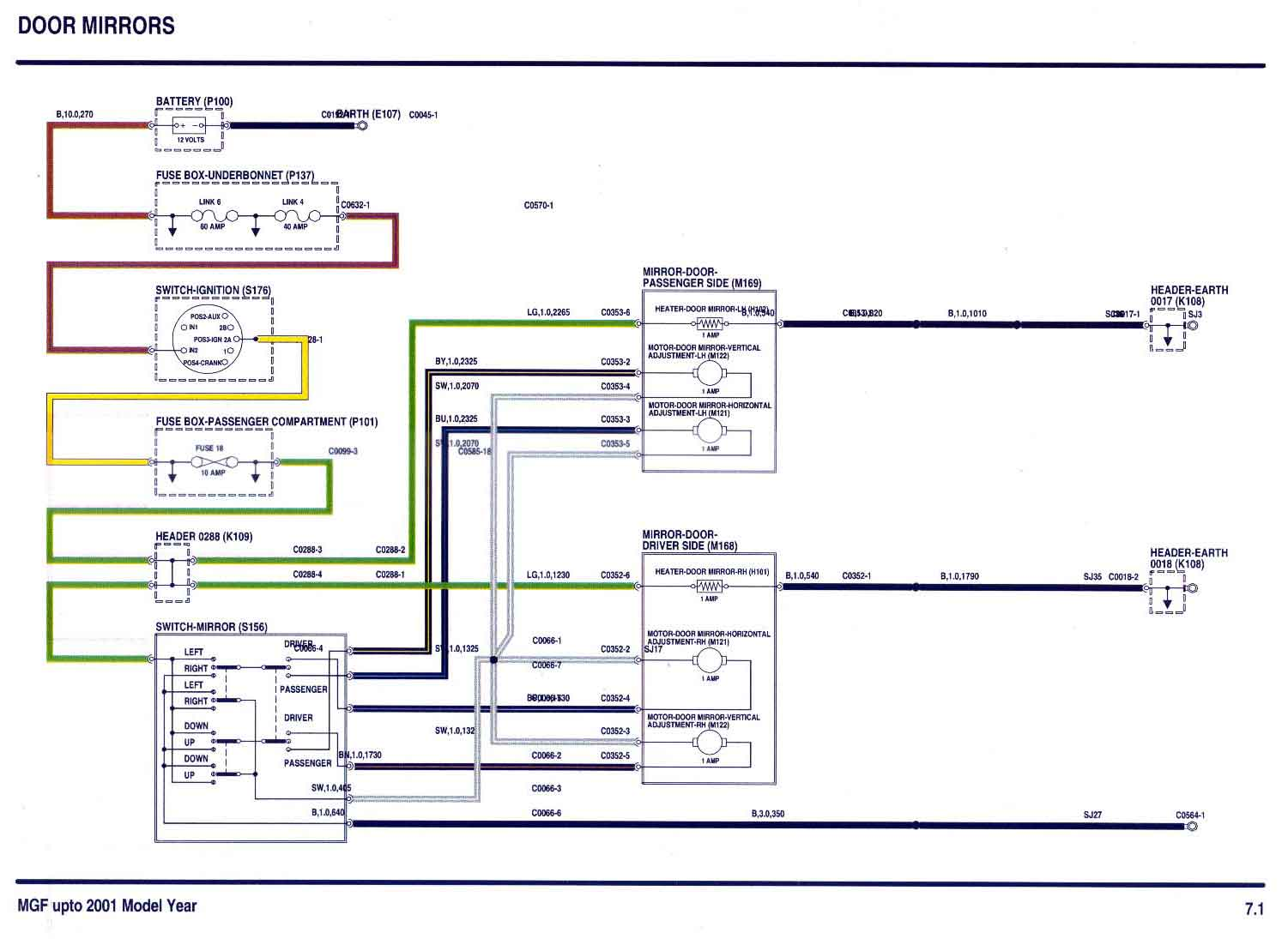 Mirrors electrical circuits rover 45 wiring diagram at n-0.co