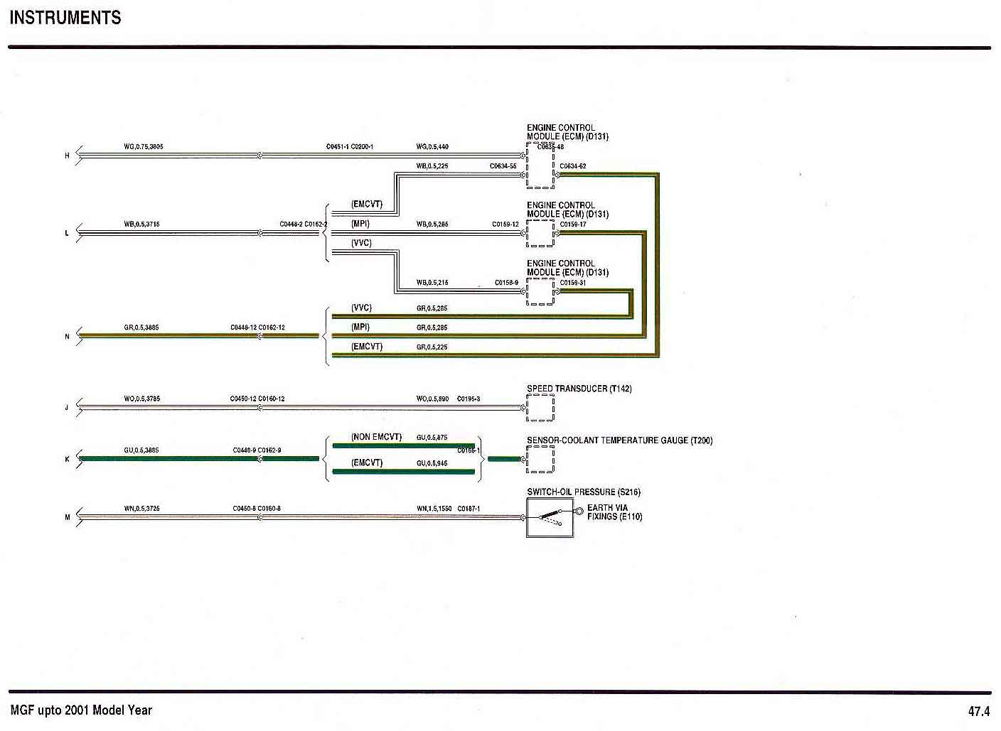 Mgf Epas Wiring Diagram Mg Tf To Mgtf Problems Help Please Rover