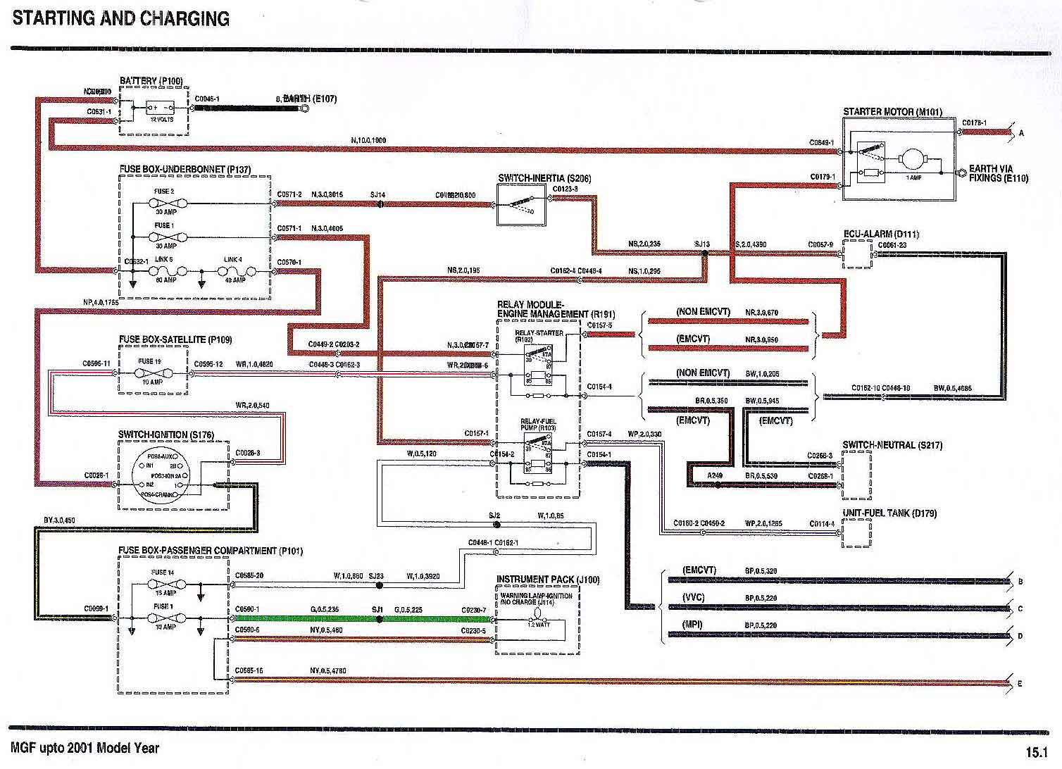 Mgf Wiring Diagram Simple Options Basic Electrical Symbols Circuits Schematic Circuit